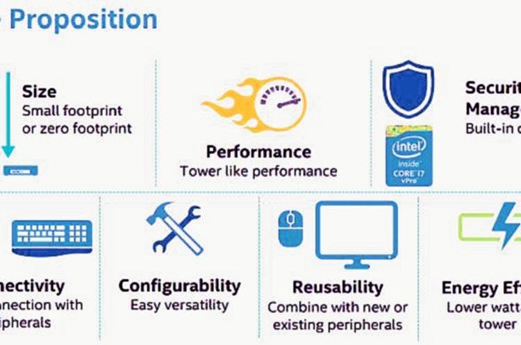 Características y ventajas de la mini computadora de Intel. (Foto Prensa Libre, tomada de liliputing.com)