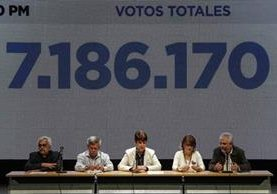 La comisión garante del plebiscito opositor, integrada por rectores, dan conferencia para anunciar el resultado de consulta. (Foto Prensa Libre: EFE)