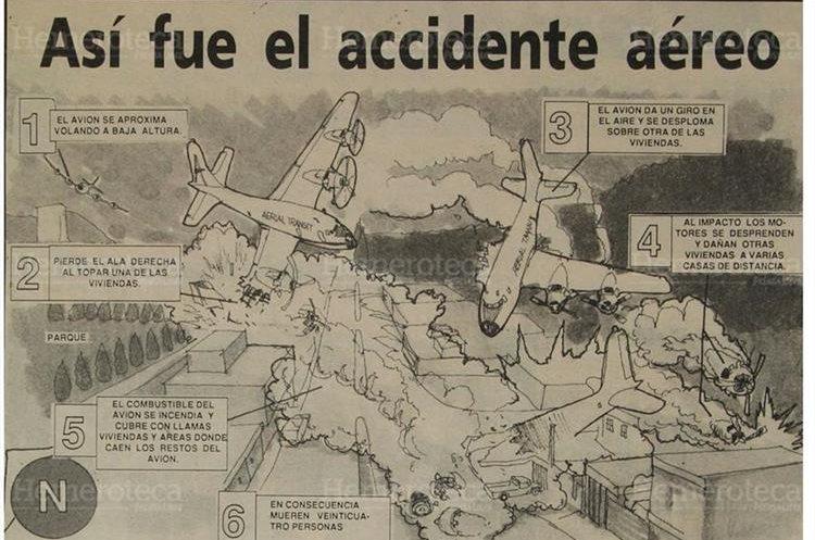 Infografia publicada el 8/5/1990 sobre el accidente aéreo en la zona 7. (Foto: Hemeroteca PL)