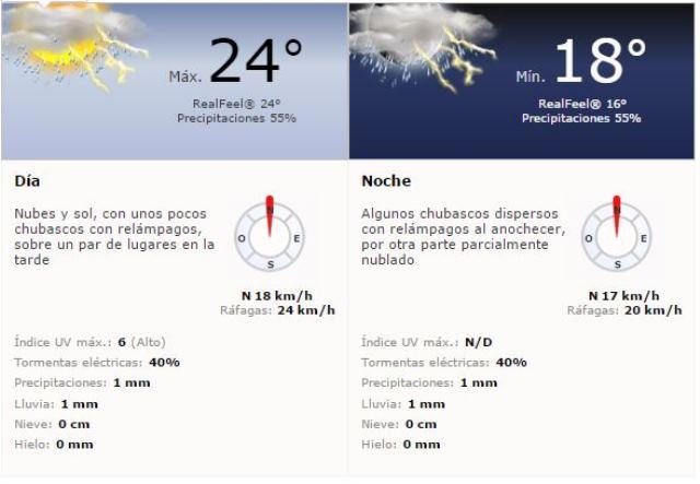 Este es el pronóstico internacional del clima en el país para mañana. (Foto Prensa Libre: http://www.accuweather.com)