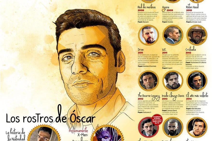 Conozca los algunos de los papeles que ha intepretado el actor guatemalteco. (Foto Prensa Libre: Billy Melgar)