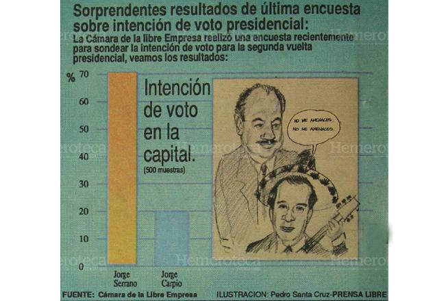 Encuesta publicada el 6/12/1990 sobre preferencia electoral por Serrano. (Foto: Hemeroteca PL)