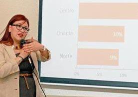 La vocera de ManpowerGroup Guatemala, Kristal Galdámez, presentó el estudio sobre expectativas de empleo en el país.