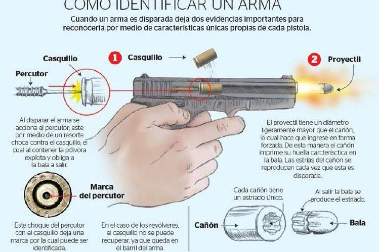 Más de tres mil armas han sido identificadas en distintos hechos violentos. (Foto Prensa Libre)