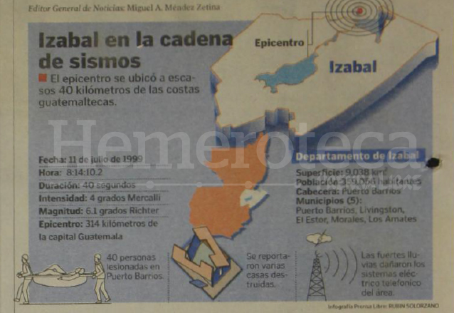 Infografía de los datos técnicos del sismo ocurrido el 11 de julio de 1999 en Izabal. (Foto: Hemeroteca PL)