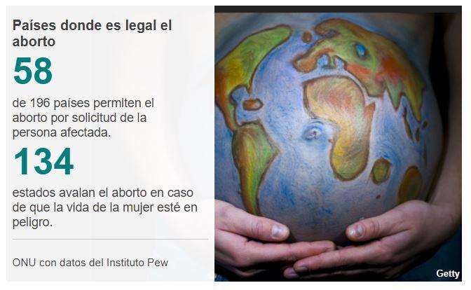 Evelyn Hernández fue condenada a 30 años de prisión luego de sufrir un aborto tras haber sido violada. GETTY IMAGES